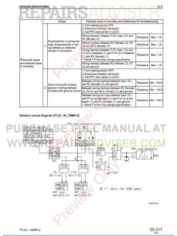 Komatsu PC27/30/35/40/50MR2 Excavator Shop Manual PDF Download