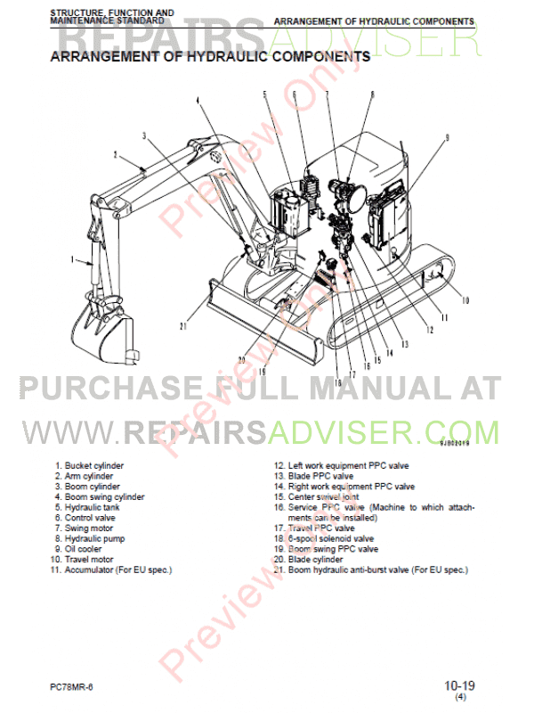 Komatsu PC78MR-6 Hydraulic Excavator Shop Manual PDF Download