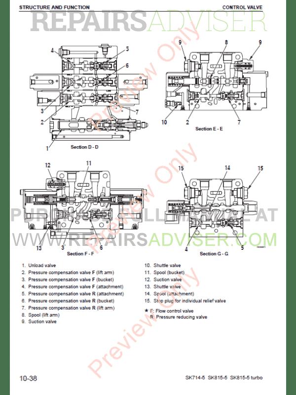 Komatsu SK714-5 SK815-5 SK815-5 Turbo Skid Steer Loader