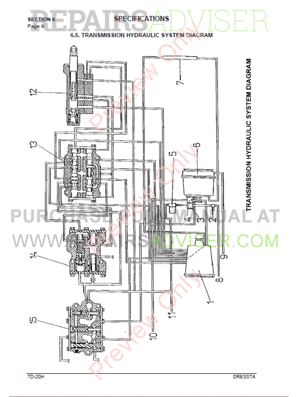 Komatsu TD-20H Series Engine Operators Manual PDF Download