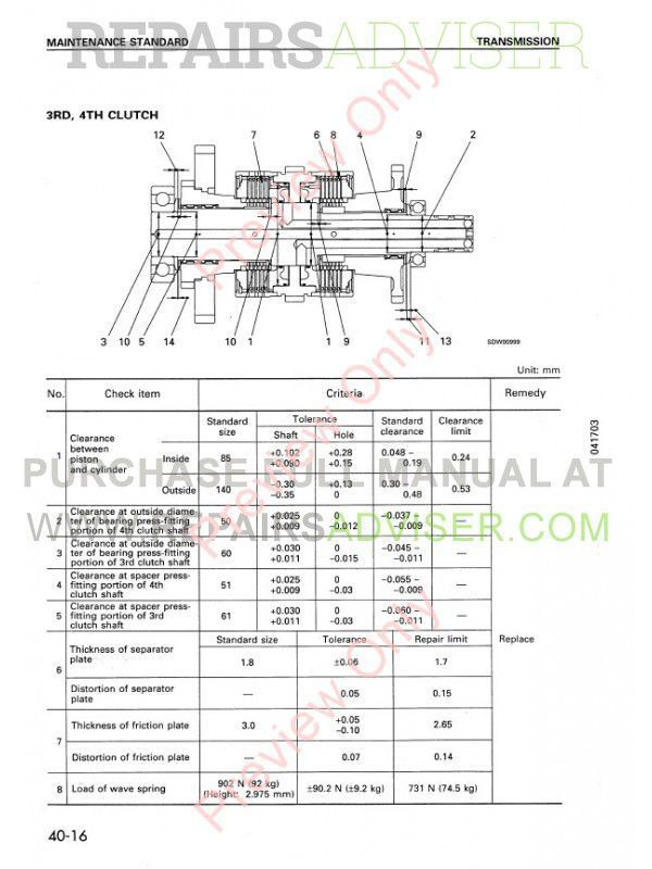 Komatsu WA180-3, WA180-3 (EU) Wheel Loaders Set of PDF Shop Manuals Download