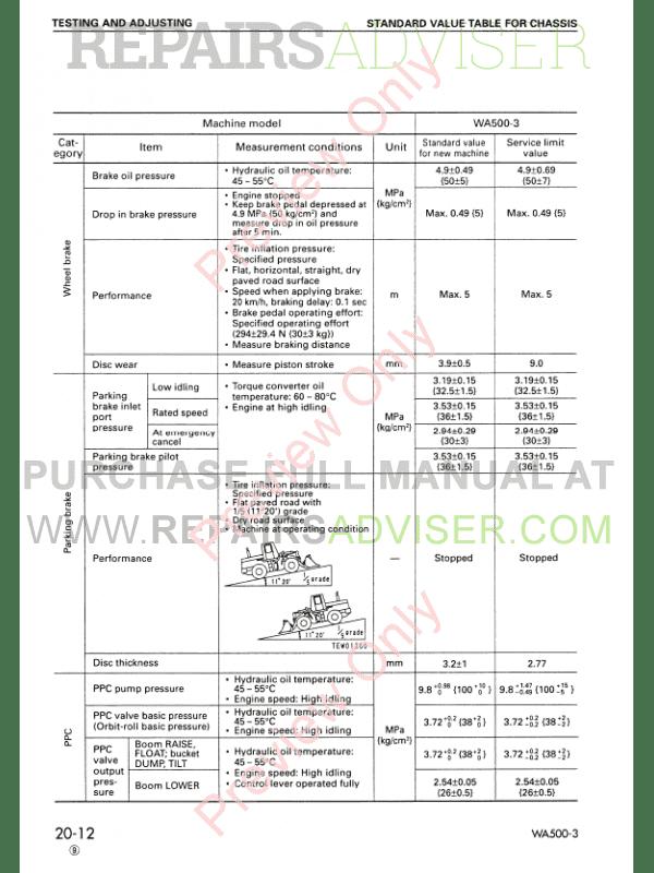 Komatsu WA500-3 Wheel Loader Shop Manual PDF Download
