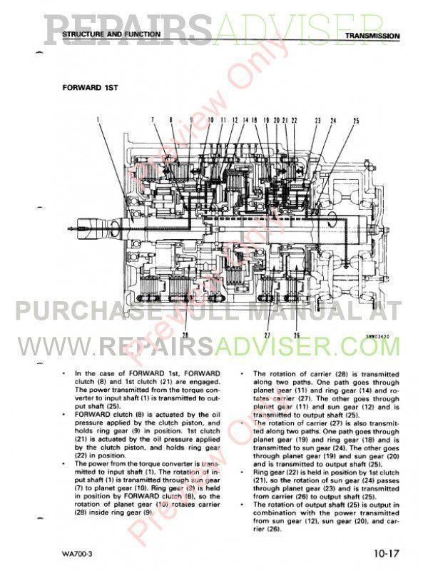 Komatsu WA700-3 Wheel Loader Shop Manual PDF SEBM013309