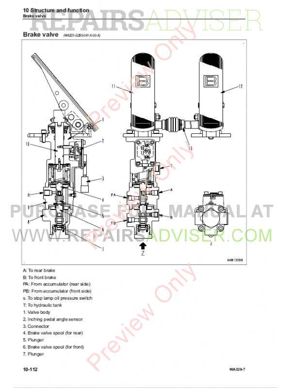 Komatsu Wheel Loader WA320-7 Shop Manuals PDF Download