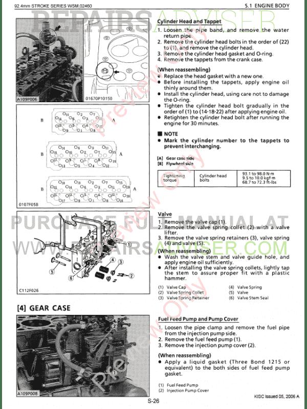 Kubota 92.4mm Stroke Series Diesel Engine Workshop Manual PDF