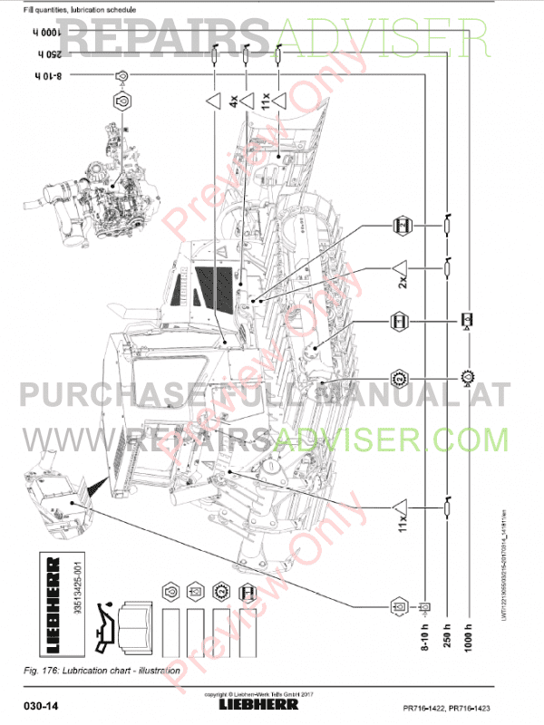 Liebherr PR 716 Crawler Dozer Service Manual PDF Download