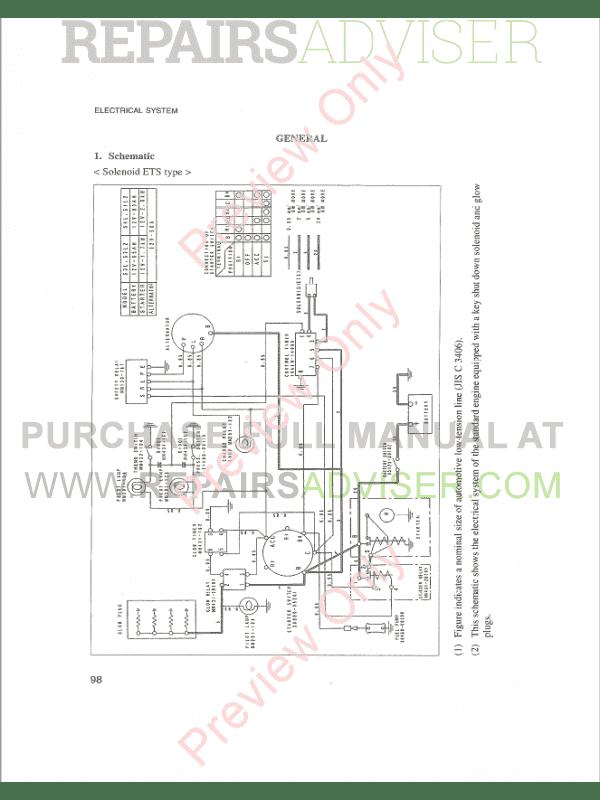 McCormick CT28, CT36 Series Tractors Service Manual PDF