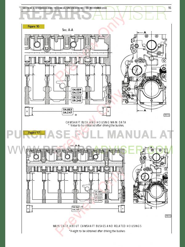 McCormick XTX145/165/185/200/215 Tractors Service Manual
