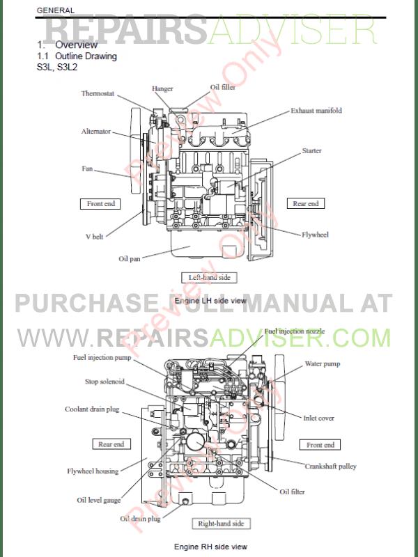 Mitsubishi Diesel Engines S3L, S3L2, S4L, S4L2 PDF Service