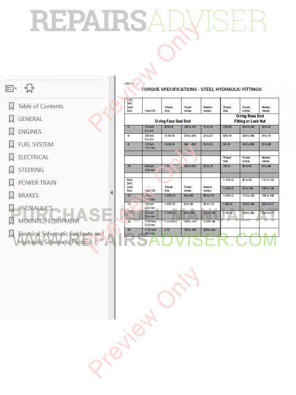 New Holland W170B Wheel Loader Workshop Manual PDF Download