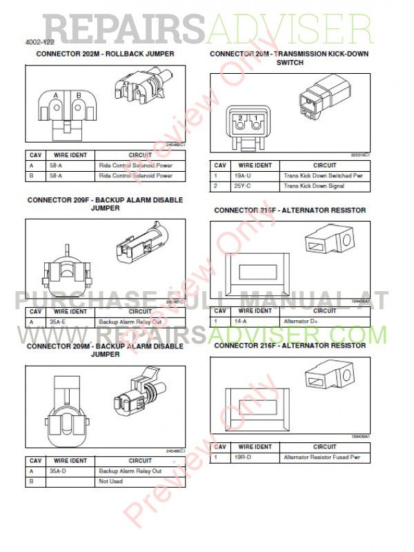 New Holland W170B Wheel Loader Workshop Manual PDF Download