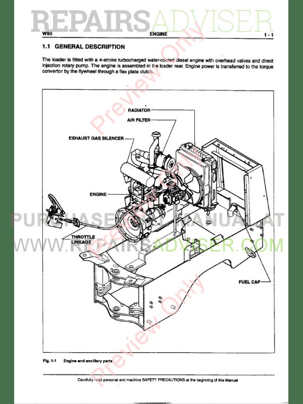 New Holland LW90 Wheel Loader PDF Service Manual Download