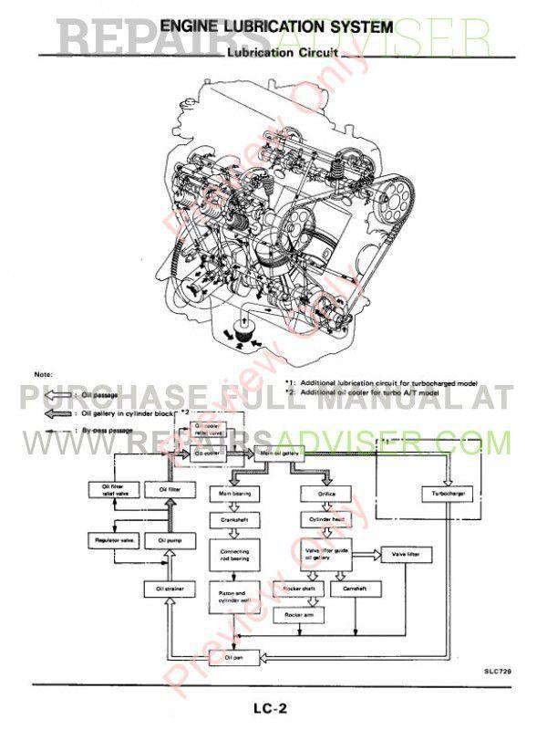 Nissan 300ZX 1984 1985 1988 1990 1994 1995 1996 Service