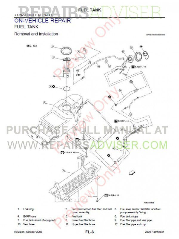 Nissan Pathfinder Model R51 Series Service Manual PDF Download