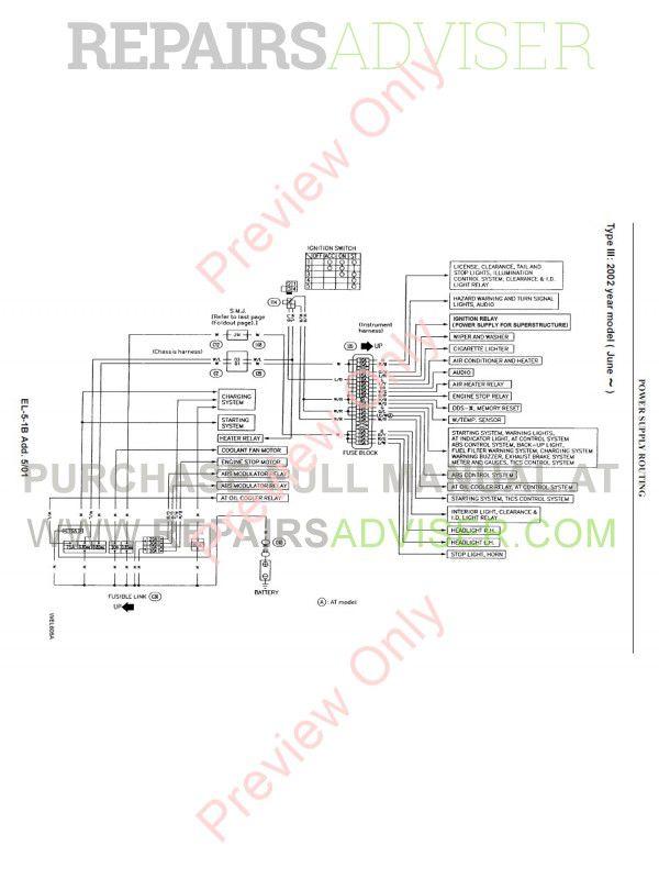 Nissan Trucks UD 1200 1400 1800/CS/HD 2000 2300/LP/DH 2600