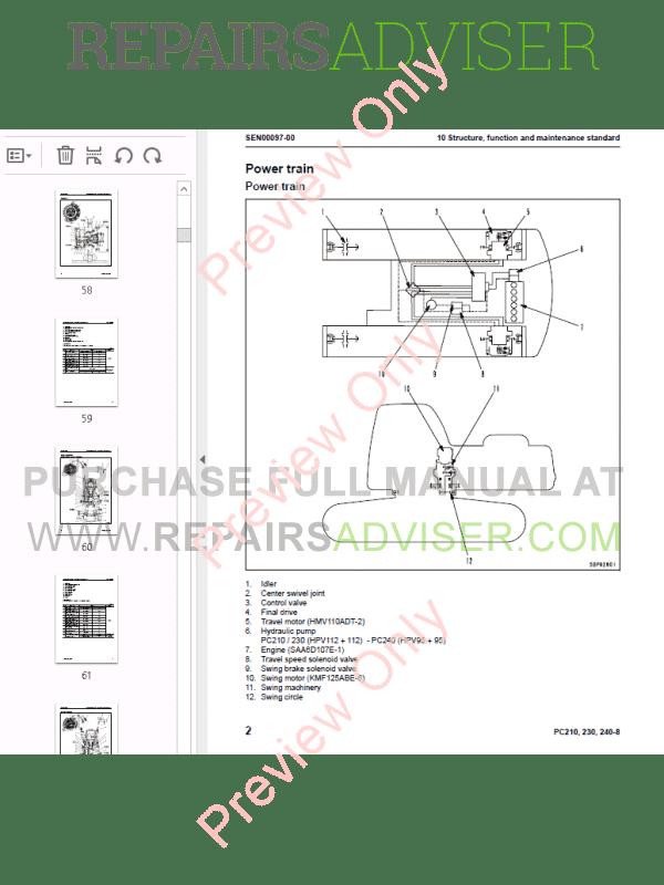 Komatsu PC210/LC/NLS/NHD-8,PC240LC/NLC-8 Shop Manual PDF