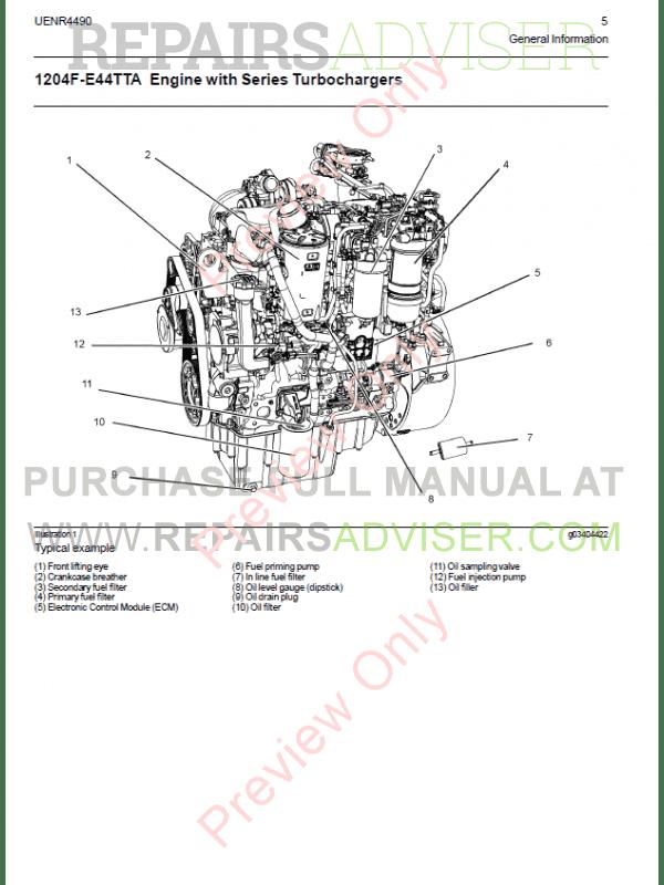 Perkins Industrial Engines 1204F Series Operation, Testing