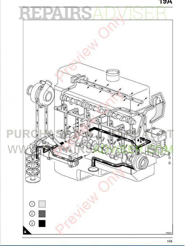 Perkins Peregrine EDi, 1300 Series EDi Engines Workshop