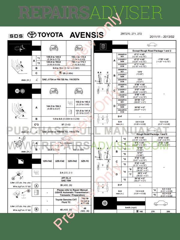 Toyota Avensis Petrol AZT270, ZRT270, ZRT271, ZRT272 RM11R3