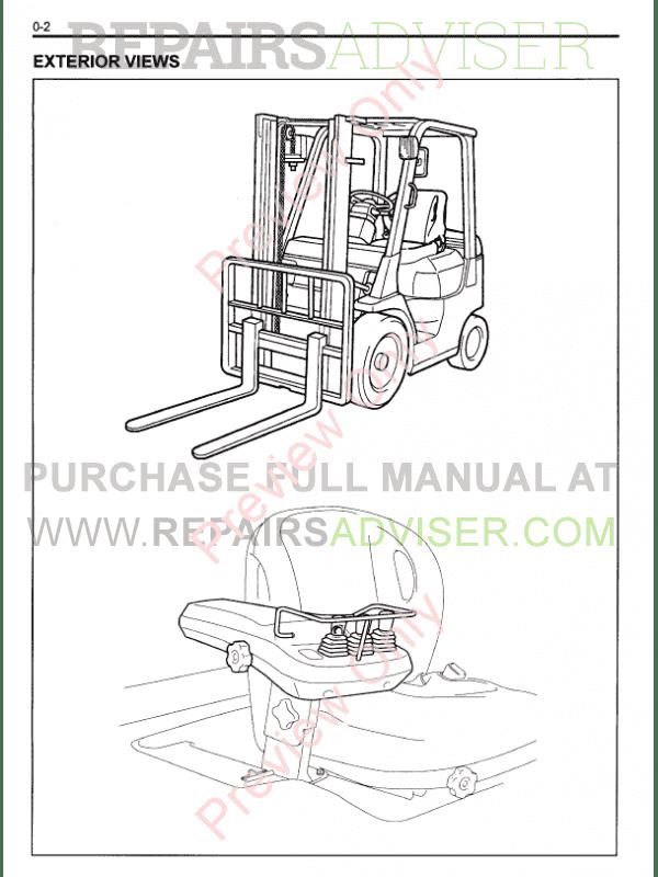 Toyota Forklift Trucks 7FDF Series Set of PDF Manuals Download