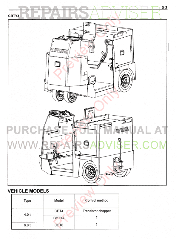 Toyota Forklift Trucks CBT 4-6 Series PDF Manual Download