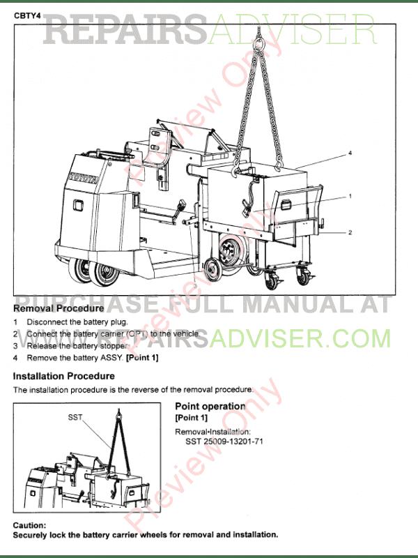 Toyota Forklift Trucks CBT 4-6 Series PDF Manual Download