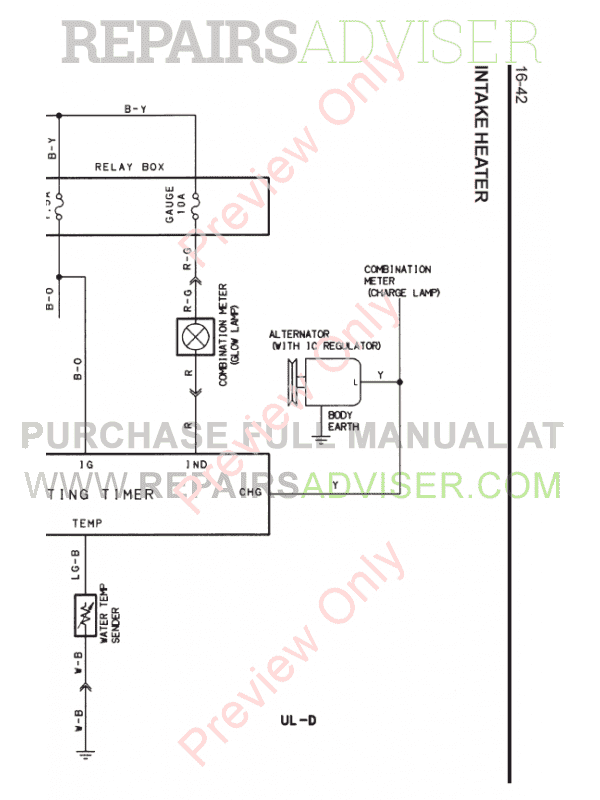 Toyota Forklifts 7FDU/7FGU 35-80, 7FGCU 35-70 Series PDF