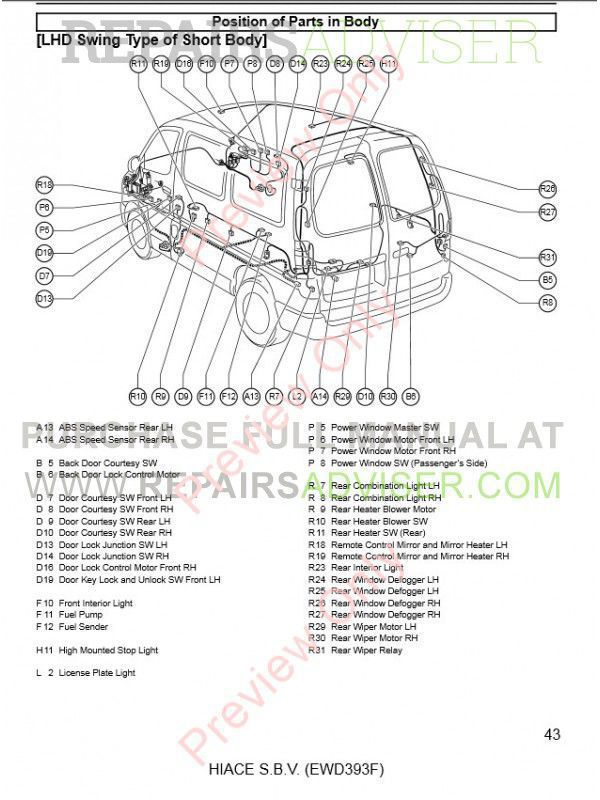 Toyota Hiace S.B.V. 1995-2004 service manual Download
