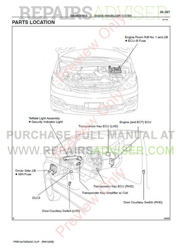 Toyota Previa / Tarago ACR30 & CLR30 PDF Manual Download