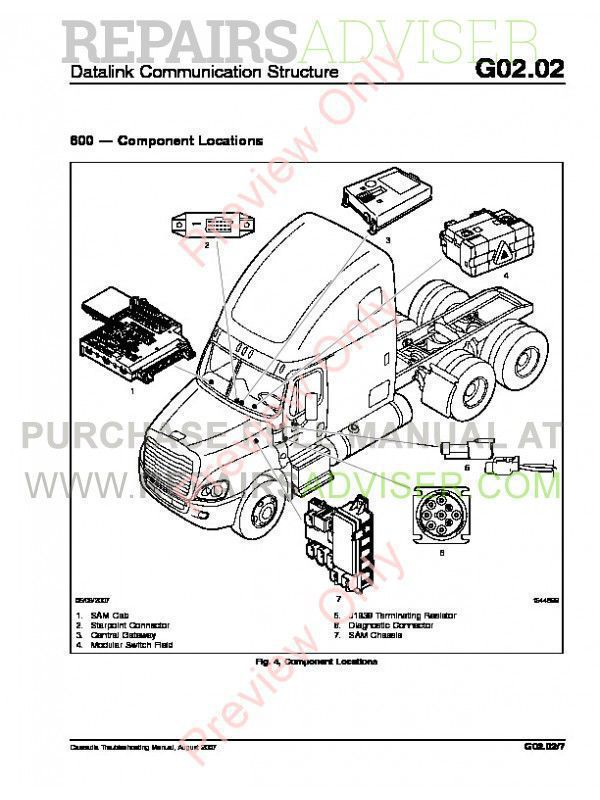 2009 Freightliner Cascadia Fuse Box Diagram Freightliner
