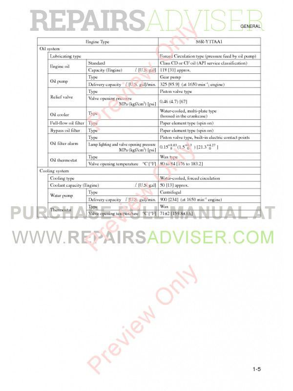 Hitachi Excavator Diesel Engine S6R Mitsubishi PDF Manual
