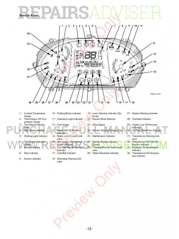 Hitachi ZW220/250 Wheel Loader PDF Manual Download
