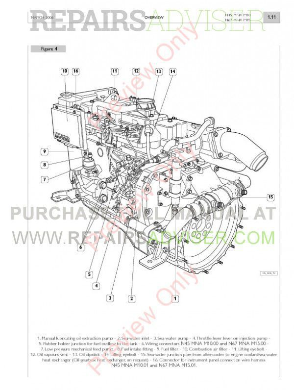Iveco Motors N45 MNA M10 & N67 MNA M15 Technical and