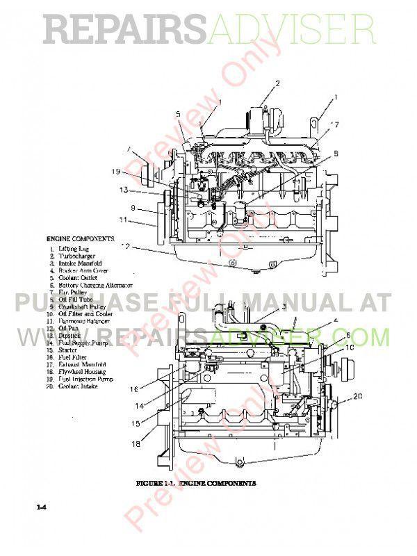 John Deere 6.8L Diesel Engine Technical Manual TM 9-2815