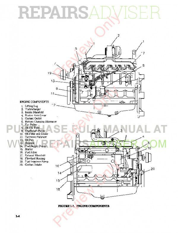 John Deere 6.8L Diesel Engine Technical Manual TM 9-2815