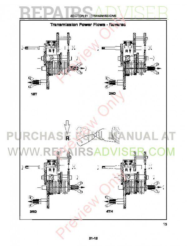 New Holland LM840 LM850 LM860 Telehandler Service Manual