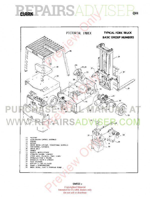 Clark TM 12/25 36Volt EV-100 Supplement SM-555 Service