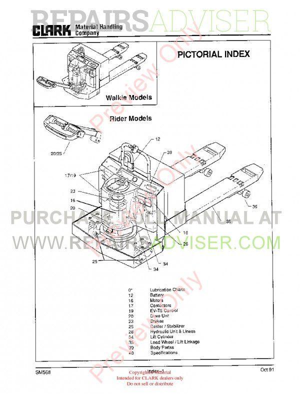 Clark PWD/HWD 25/30/36 Lift Trucks SM-568 Service Manual