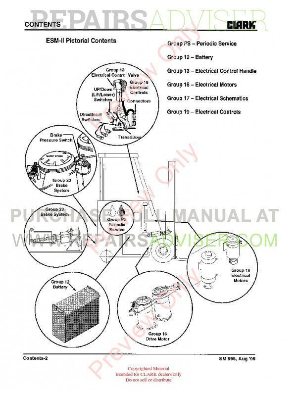 Clark ESM-II 12/25 Lift Trucks SM-596 Service Manual PDF