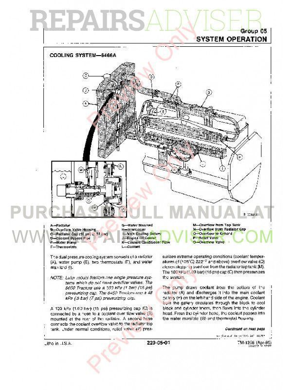 John Deere 8450 8650 8850 Tractor Technical Manual TM-1256