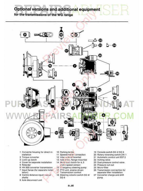 ZF WG-180 & WG-200 Power Transmission Workshop Manual PDF