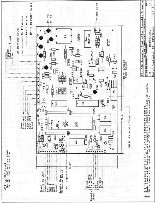 Micro Computer Concepts Information Index