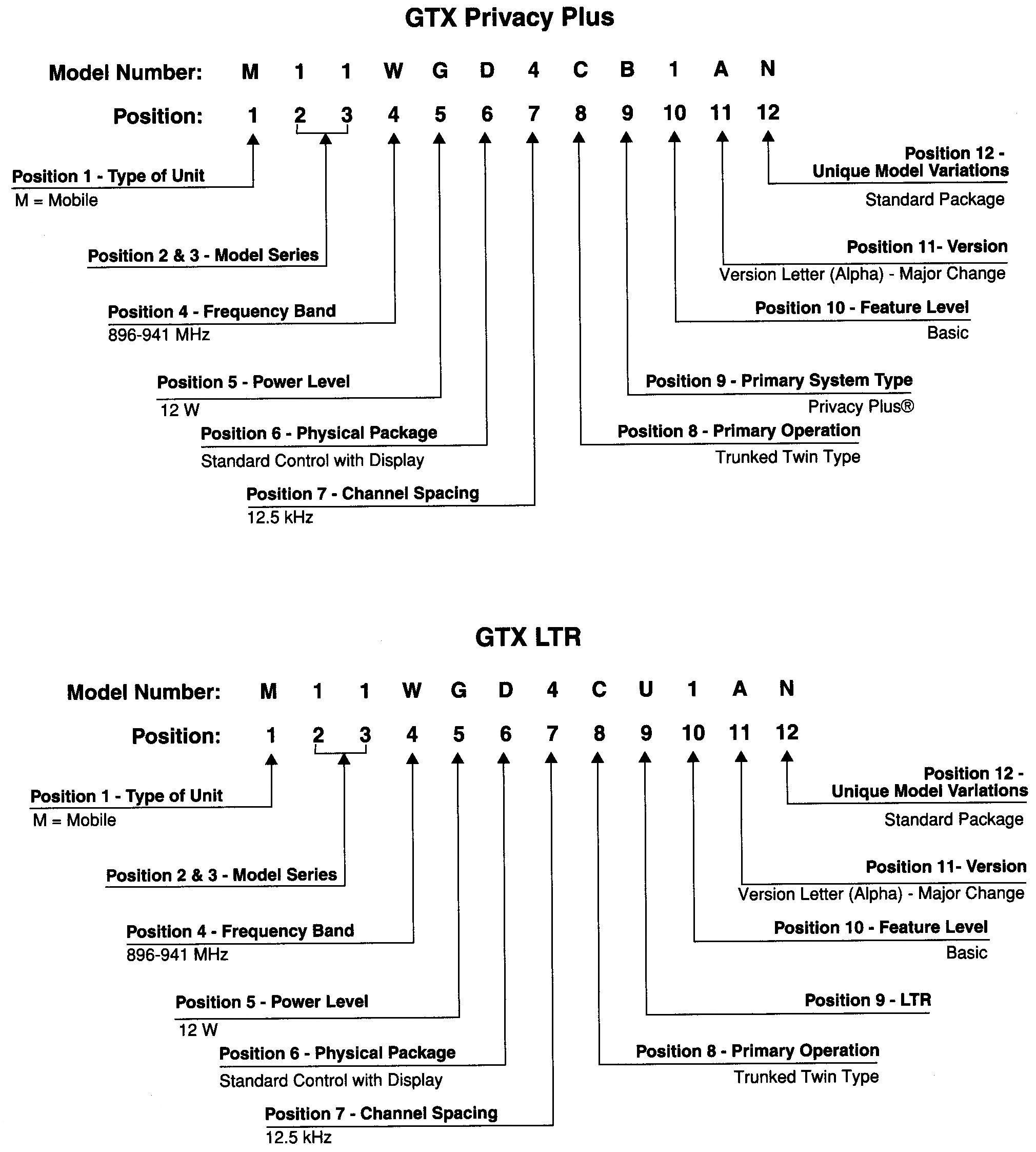 96 Chevy Truck Wiring Diagram Http Wwwjustanswercom Chevy 4tezr