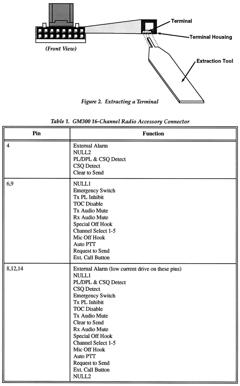 medium resolution of motorola cm300 wiring diagram wiring diagrammotorola cm300 wiring diagram wiring diagram article review
