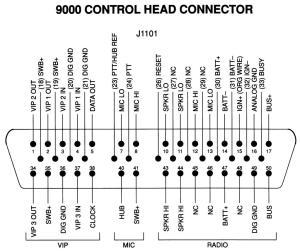 Motorola Ht1250 Wiring Diagram | Wiring Diagram Database