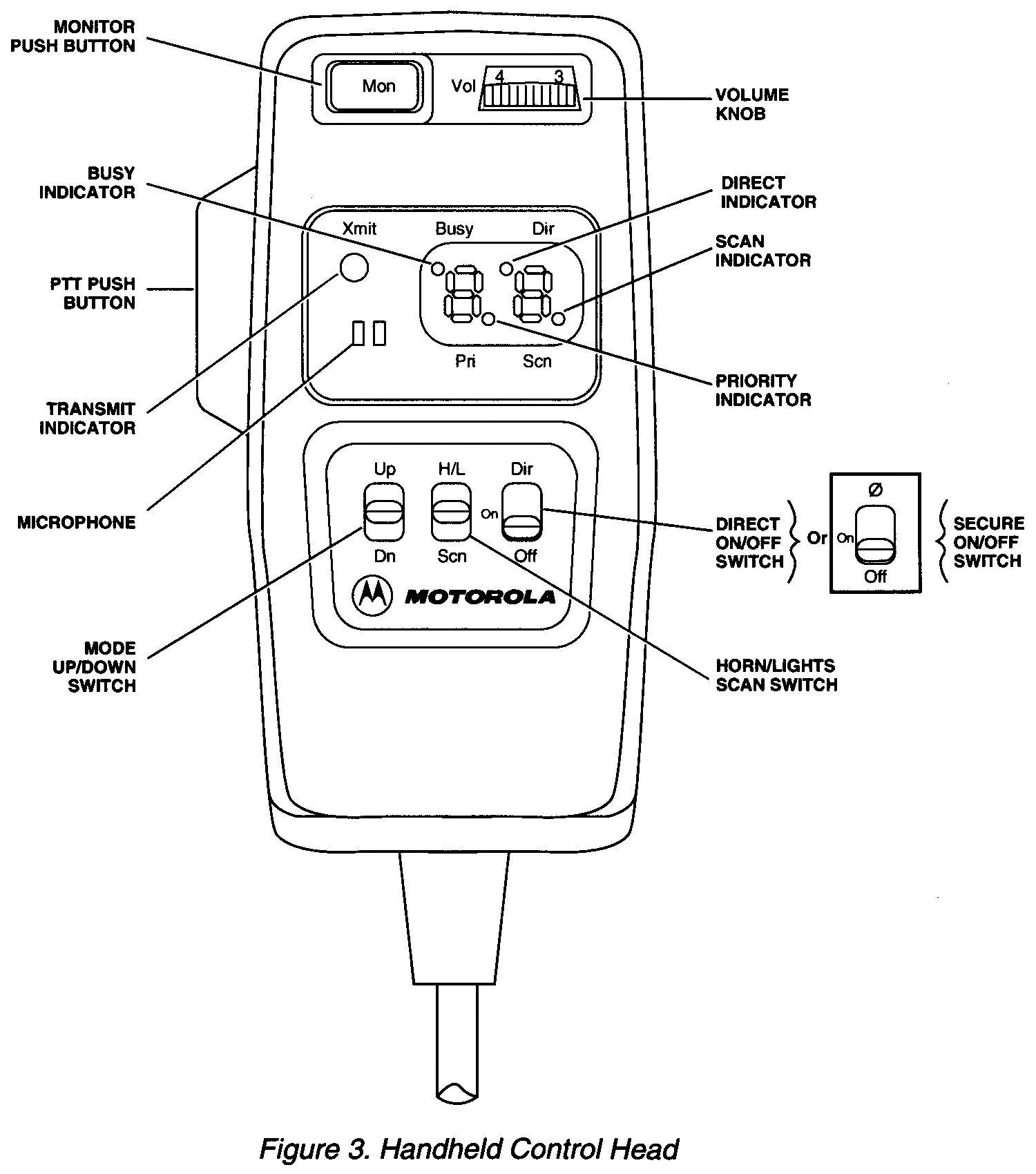 motorola mic wiring