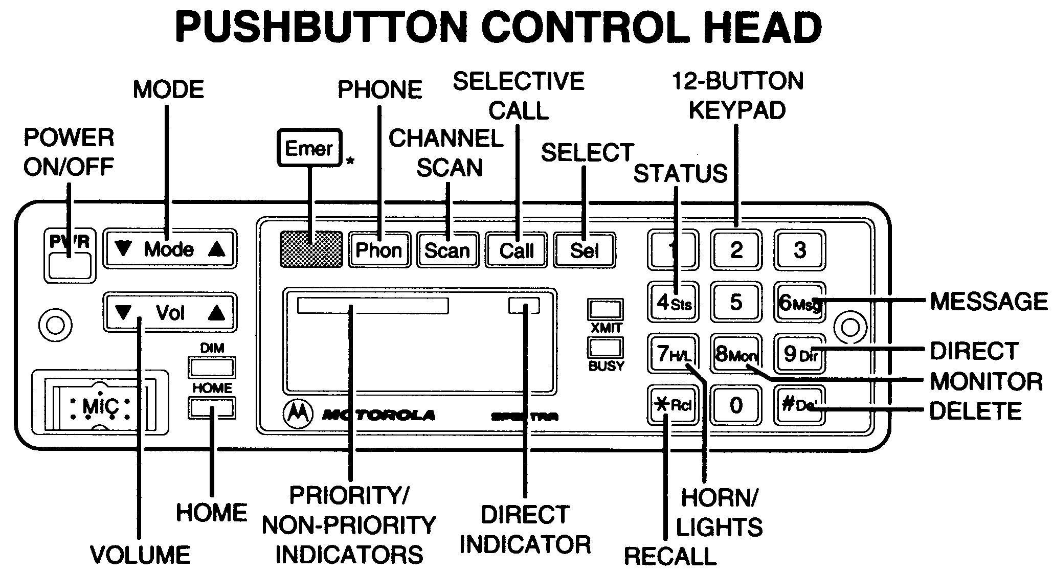 Motorola Ht1250 Wiring Diagram Motorola Xpr 4350 Wiring