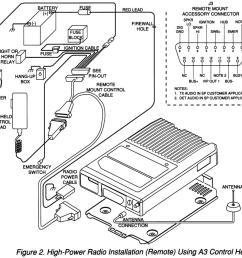 motorola astro wiring diagram modern design of wiring diagram u2022 motorola astro xtl 2500 wiring diagram motorola astro wiring diagram [ 1024 x 952 Pixel ]
