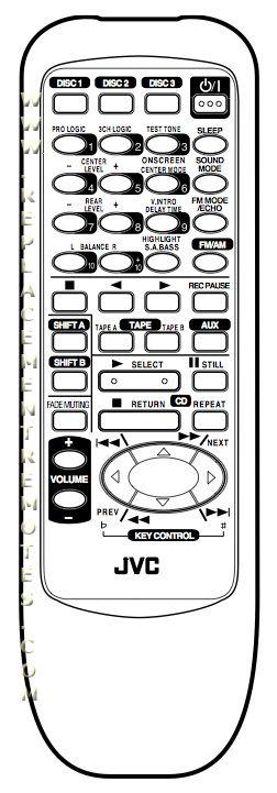 Buy JVC RM-SEV908TU RMSEV908TU Remote Control