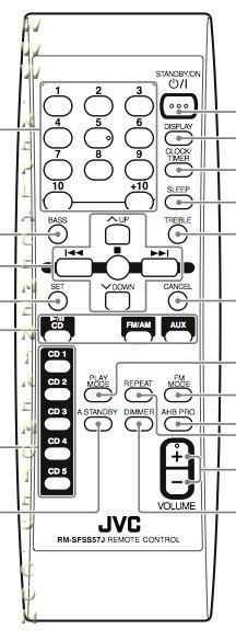 Buy JVC RM-SFSS57J RMSFSS57J Remote Control